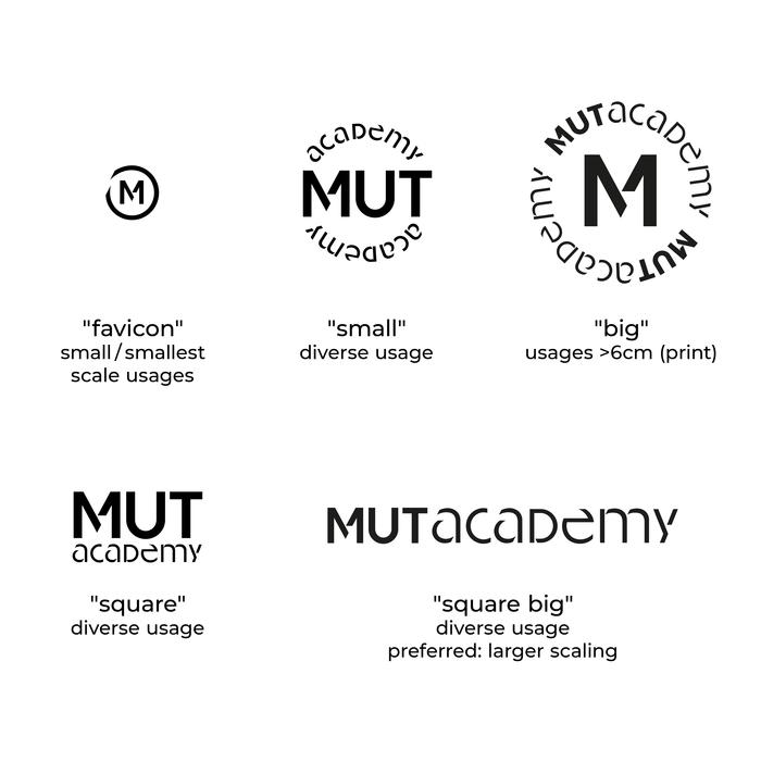 MUT Academy 6