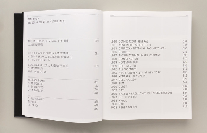 Manuals 2, table of contents.
