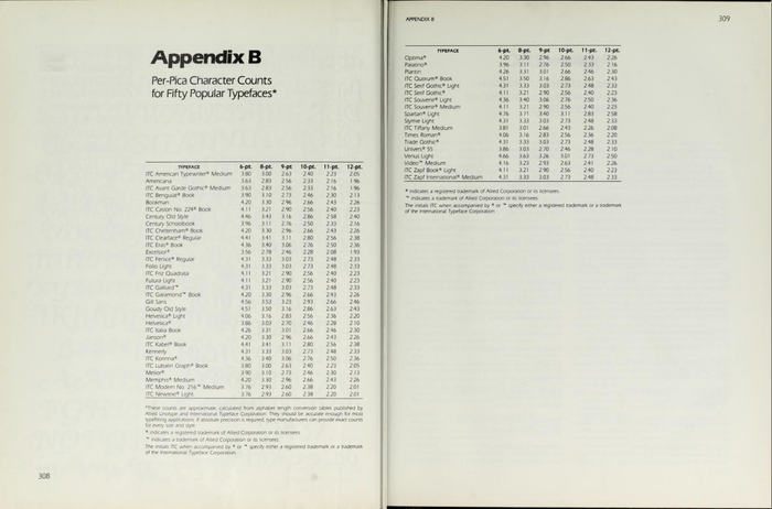 Appendix B. Per-Pica Character Count for Fifty Popular Typefaces.